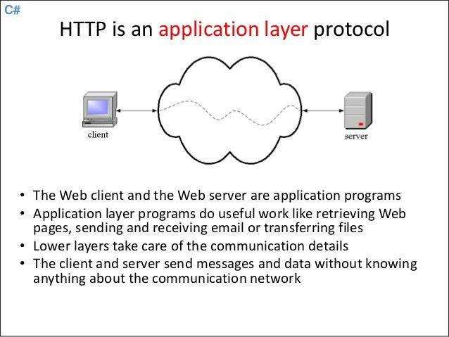 C# ASP NET WEB API APPLICATION DEVELOPMENT