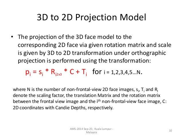 3D Face Structure Estimation using Evolutionary Algorithms