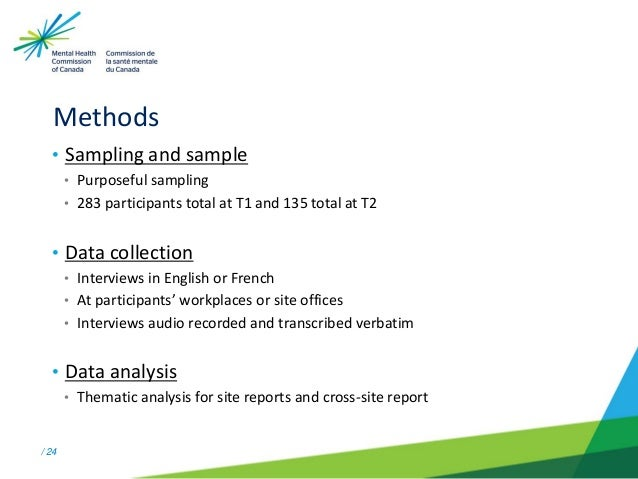 Implementation Evaluation Of Canada S At Home Chez Soi