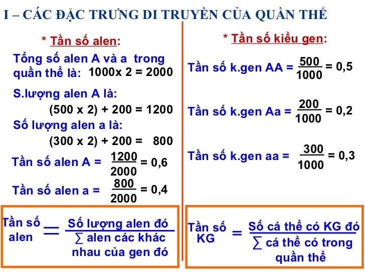 ... 6. * Tần ...