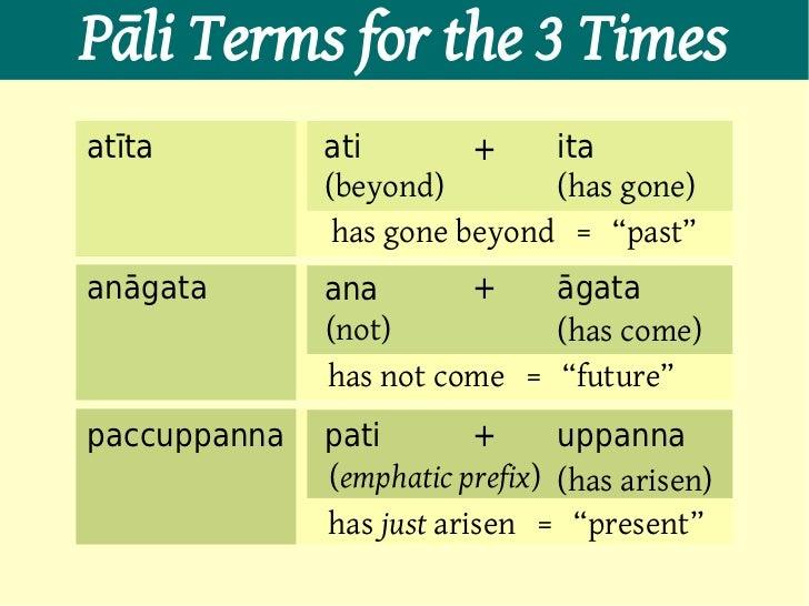 Pāli Terms for the 3 Timesatīta         ati        +    ita              (beyond)        (has gone)               has gone...