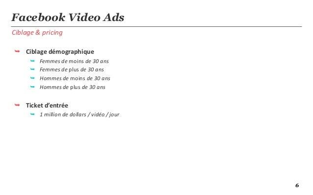 6Ciblage & pricingFacebook Video Ads Ciblage démographique Femmes de moins de 30 ans Femmes de plus de 30 ans Hommes d...