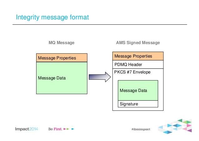 Integrity message format MQ Message AMS Signed Message Message Data PDMQ Header PKCS #7 Envelope Signature Message Propert...