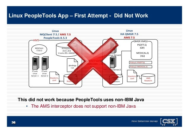 3636363636363636 Linux PeopleTools App – First Attempt - Did Not Work This did not work because PeopleTools uses non-IBM J...