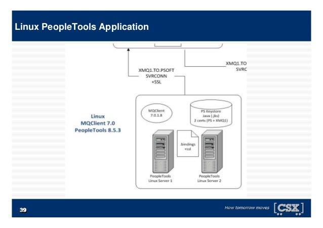 3939393939393939 Linux PeopleTools Application