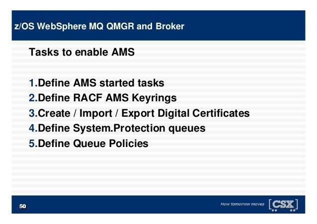 5050505050505050 Tasks to enable AMS 1.Define AMS started tasks 2.Define RACF AMS Keyrings 3.Create / Import / Export Digi...