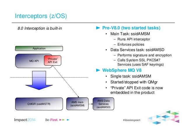 Interceptors (z/OS) Pre-V8.0 (two started tasks) • Main Task: ssidAMSM – Runs API interceptor – Enforces policies • Data S...