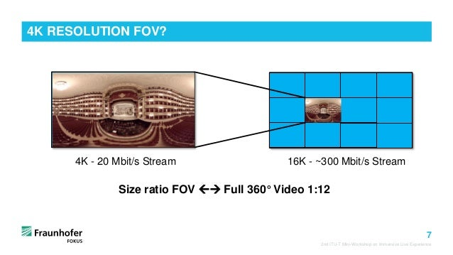High quality 360 video rendering and streaming ccuart Images