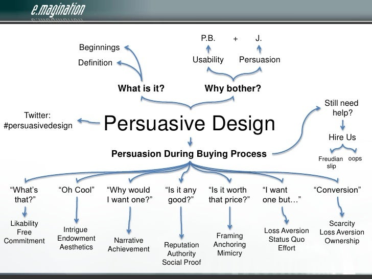P.B.<br />J.<br />+<br />Beginnings<br />Persuasion<br />Usability<br />Definition<br />What is it?<br />Why bother?<br />...