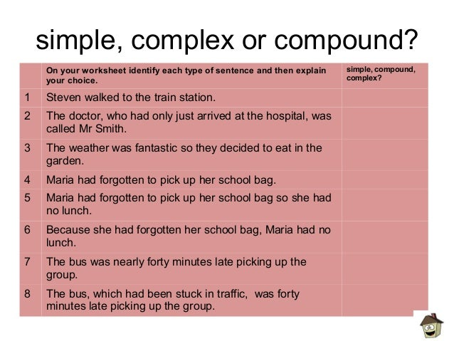 Quiz On Simple Compound And Complex Sentence - ProProfs Quiz