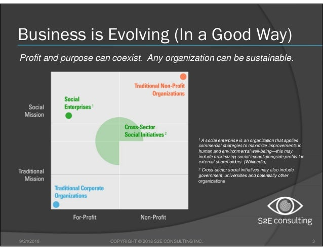 Business Architecture For Non-Profits and Smaller Organizations Slide 3