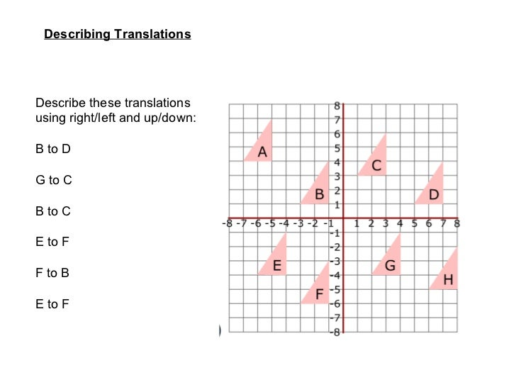 Translations – Translations Worksheet
