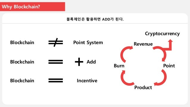 "Incentivized Economy KSC 보상을 활용한 ""한류 콘텐츠""의 글로벌 확장 이코노미"