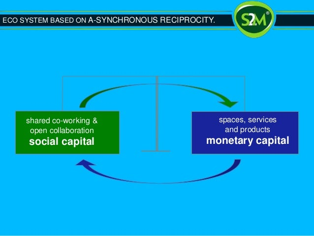 spaces, services and products monetary capital shared co-working & open collaboration social capital ECO SYSTEM BASED ON A...