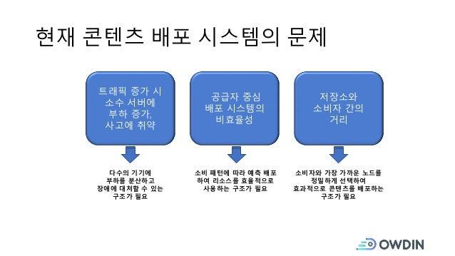 현재 콘텐츠 배포 시스템의 문제 다수의 기기에 부하를 분산하고 장애에 대처할 수 있는 구조가 필요 소비 패턴에 따라 예측 배포 하여 리소스를 효율적으로 사용하는 구조가 필요 소비자와 가장 가까운 노드를 정밀하게 선택하여...