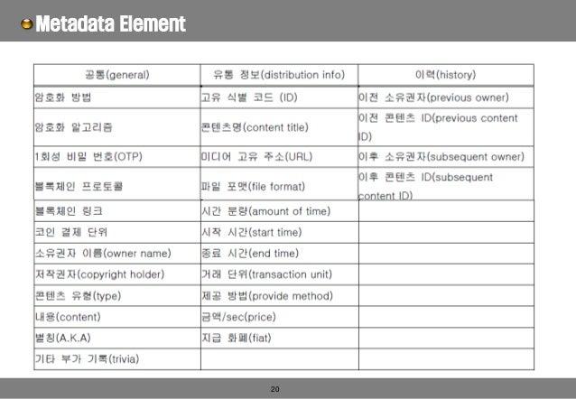 20 Metadata Element