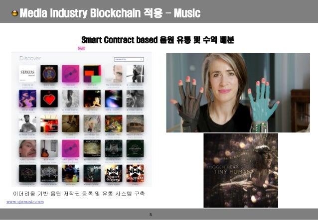 5 Media Industry Blockchain 적용 – Music 이더리움 기반 음원 저작권 등록 및 유통 시스템 구축 Smart Contract based 음원 유통 및 수익 배분 www.ujomusic.com