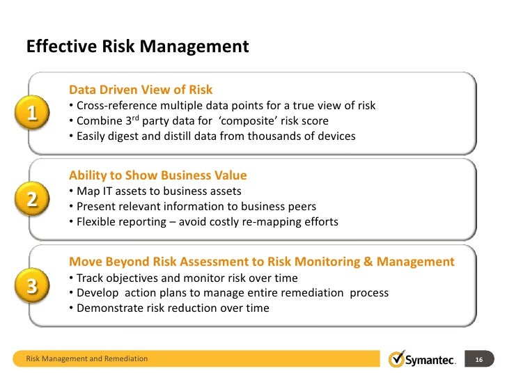 assessment 2 manage risk1 Risk urgency assessment: 1risk register (updates) quantitative risk analysis: a process that analyzes numerically the probability of each risk and its consequence on project objectives: 1 1 risk management plan 2 risk register: 1 strategies for negative risk or threats 2.