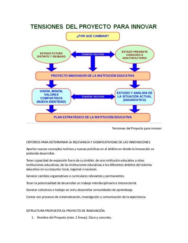 Tensiones del Proyecto para innovar.CRITERIOS PARA DETERMINAR LA RELEVANCIA Y SIGNIFICATIVIDAD DE LAS INNOVACIONES.Aportar...