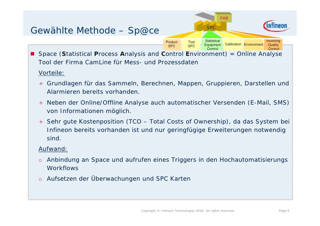 case 2 infineon technologies analysis girija Test engineer at infineon technologies standort villach, kärnten, österreich  - identify the source of problems and in cases of incorrect specification, issue.