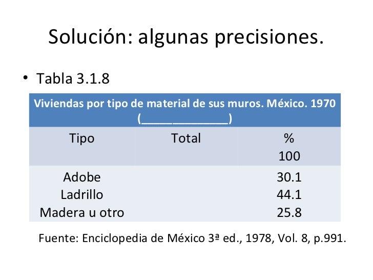 Solución: algunas precisiones.• Tabla 3.1.8 Viviendas por tipo de material de sus muros. México. 1970                     ...