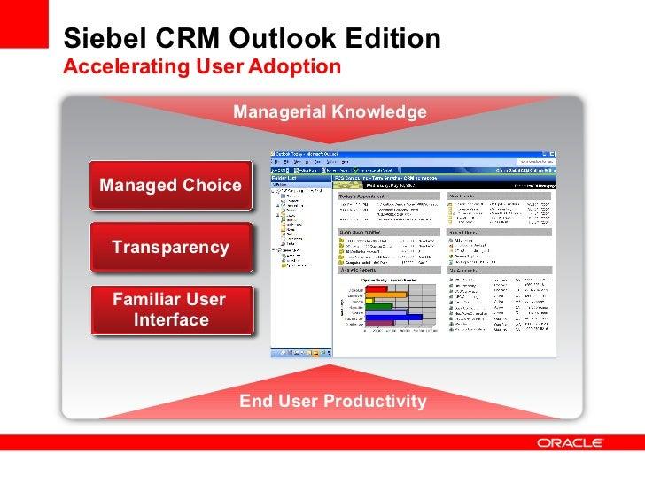 siebel sales overview and roadmap rh slideshare net
