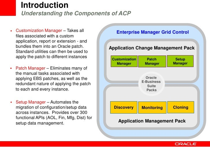 R12 Oracle Apps: oracle apps interview questions and answers
