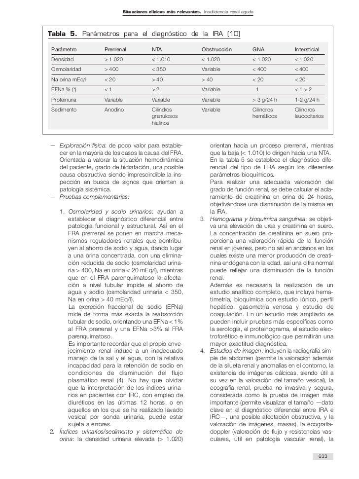 Situaciones clínicas más relevantes. Insuficiencia renal agudaTabla 5. Parámetros para el diagnóstico de la IRA (10)Paráme...
