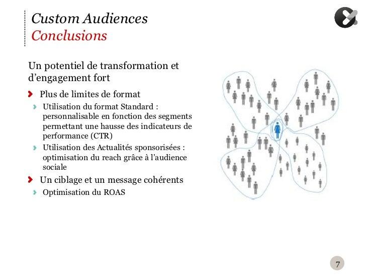 Custom AudiencesConclusionsU n potentiel de transformation etd'engagement fort  Plus de limites de format   Utilisation d...