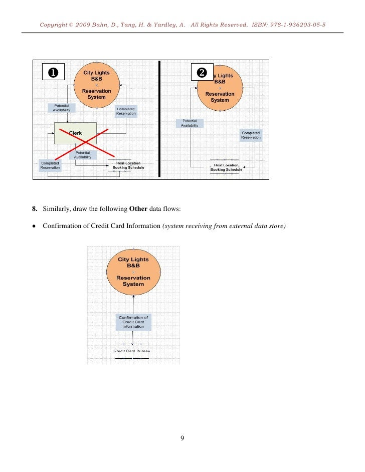 S3 dfd1 context diagram pdf 9 ccuart