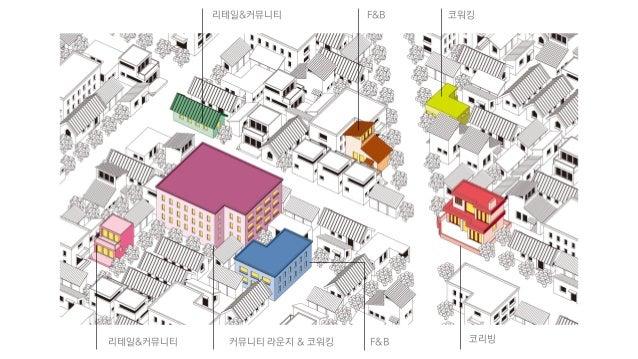 세션 3-2: 도시에도 OS가 필요하다 (홍주석)
