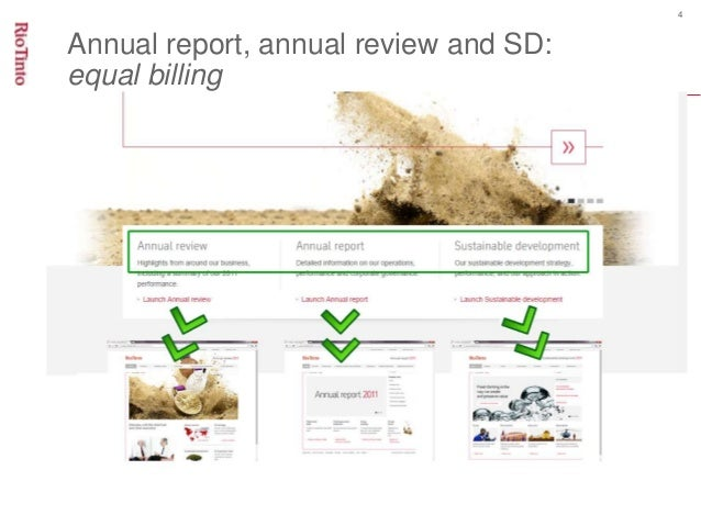 4  Annual report, annual review and SD:  equal billing