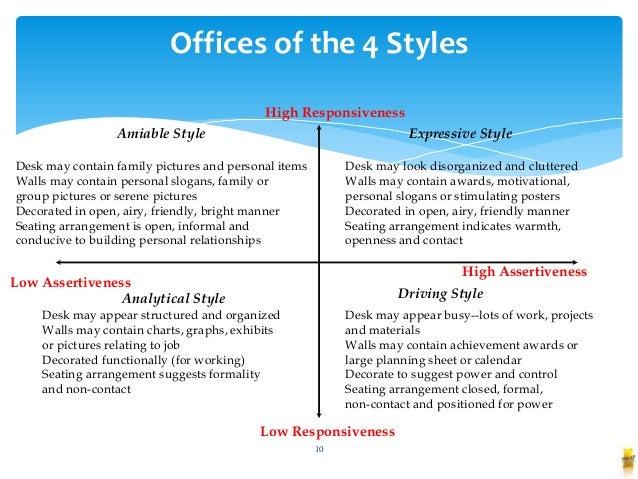 d2b1add723 Social Style Selling Skills