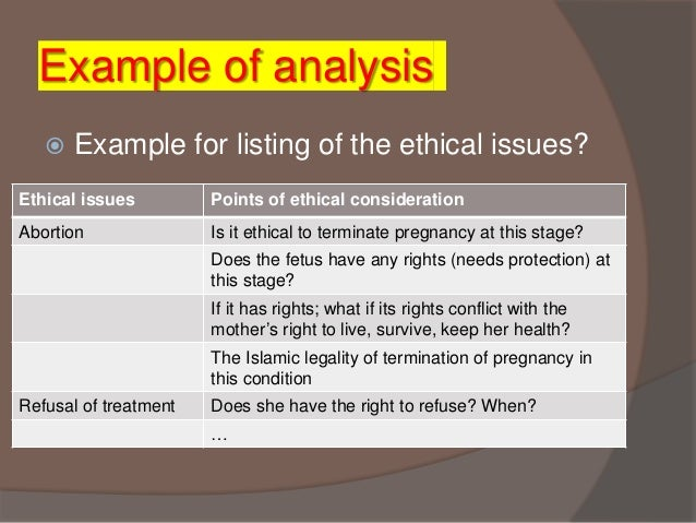 ethical case analysis example