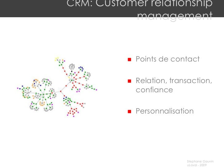 CRM: Customer relationship               management                Points de contact               Relation, transaction...