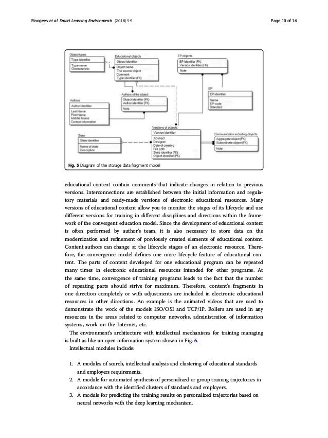 Life-cycle management of educational programs and resources
