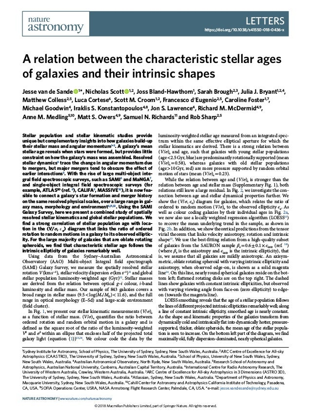 Letters https://doi.org/10.1038/s41550-018-0436-x © 2018 Macmillan Publishers Limited, part of Springer Nature. All rights...