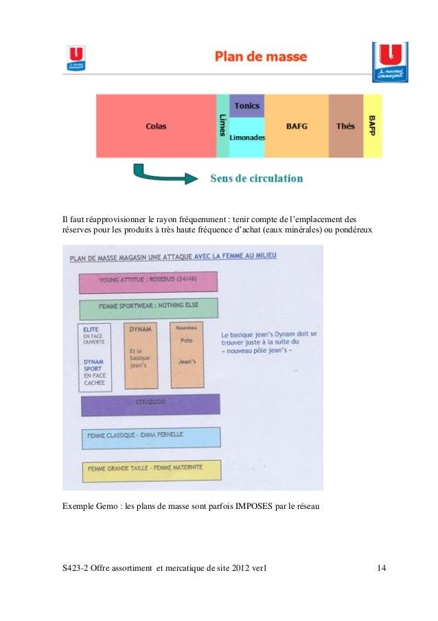 S423 2 offre assortiment et mercatique de site 2012 ver1 for Exemple plan de masse
