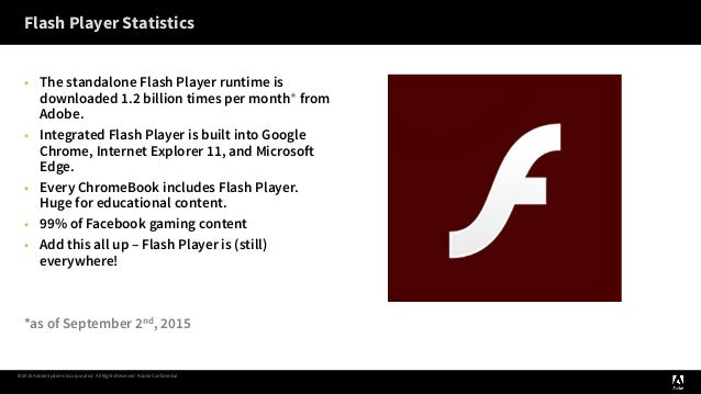 Standalone flash player 1 2 free download | Standalone Flash Player