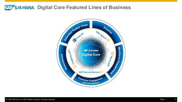 SAP S/4HANA connecting to cloud Slide 2