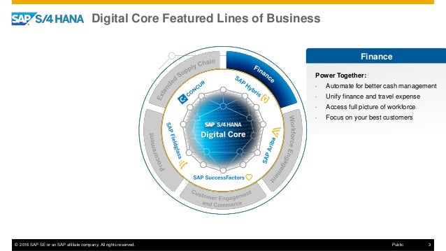 SAP S/4HANA connecting to cloud Slide 3