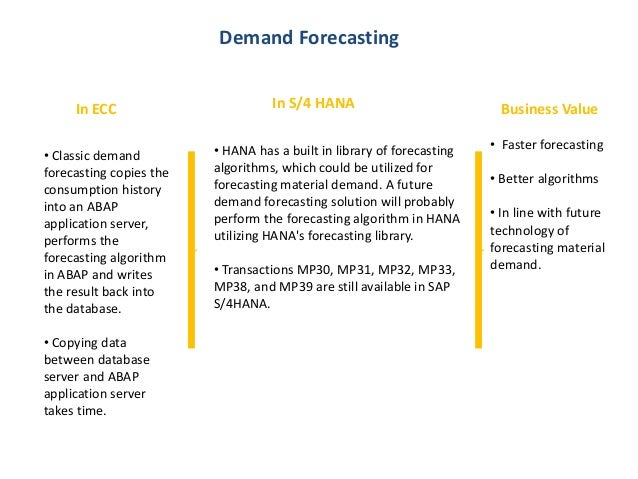 S/4 HANA conversion functional value proposition