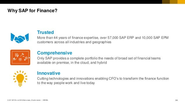 SAP S/4HANA Finance and the Digital Core