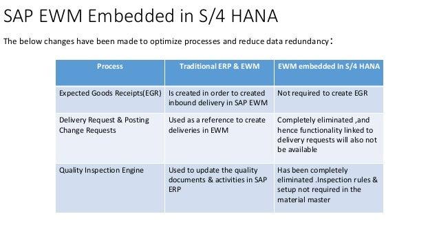 S4 HANA simplification