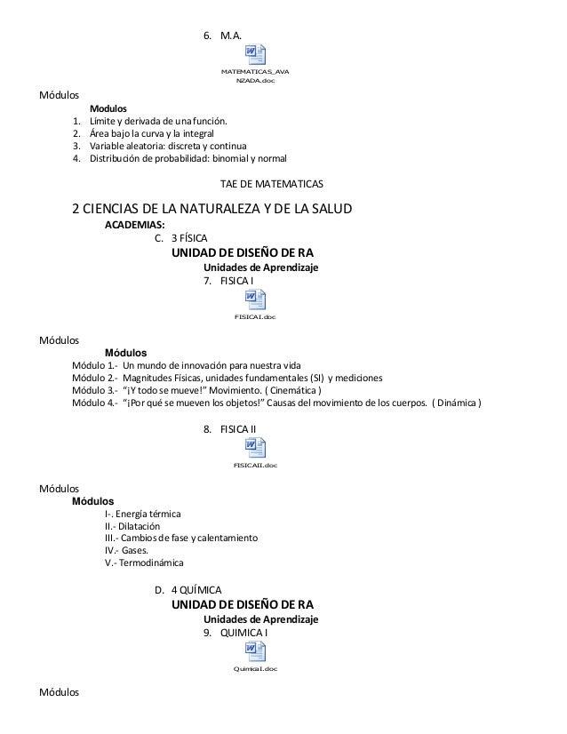 6. M.A. MATEMATICAS_AVA NZADA.doc Módulos Modulos 1. Límite y derivada de una función. 2. Área bajo la curva y la integral...