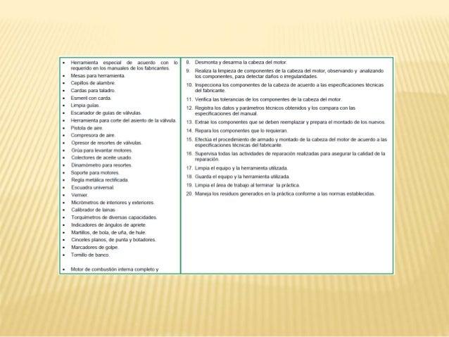 Identificadas las características, componentes que las integran y las fallas mas comunes, los alumnos proceden a realizar ...
