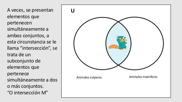 Aplicacion    de    diagramas    de       Venn    para la resoluci  n    de