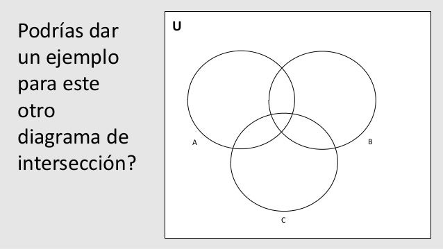 Aplicacion de diagramas de venn para la resolucin de problemas o interseccin m u animales ovparos animales mamferos 11 ccuart Image collections