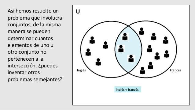 Aplicacion de diagramas de venn para la resolucin de problemas u francsingls ingls y francs 19 ccuart Images