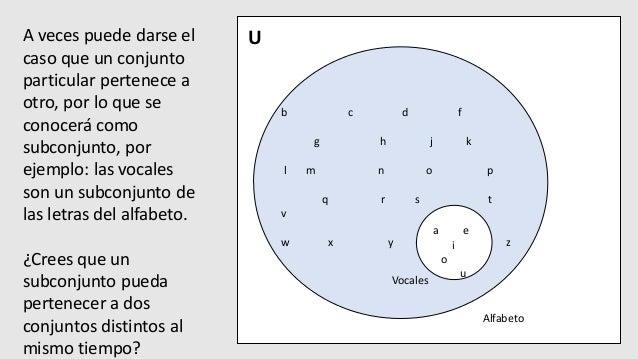 Venn diagrama de letras wiring diagram aplicaci on de diagramas de venn para la resoluci n de problemas rh slideshare net diagrama venn de bulimia y anorexia diagrama de arbol ccuart Gallery